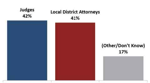 Polling Image 3