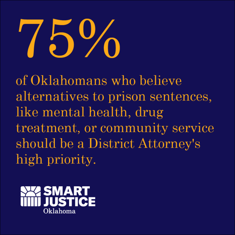 District Attorney Polling